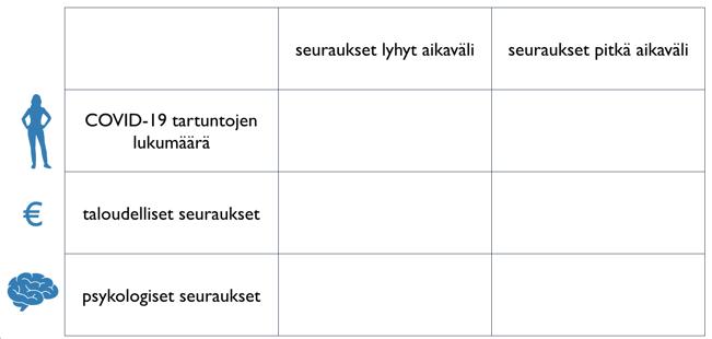 COVID19-taulukko-juuriharja